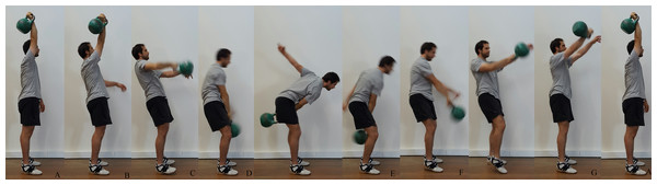 Illustrates the phases of the kettlebell snatch.