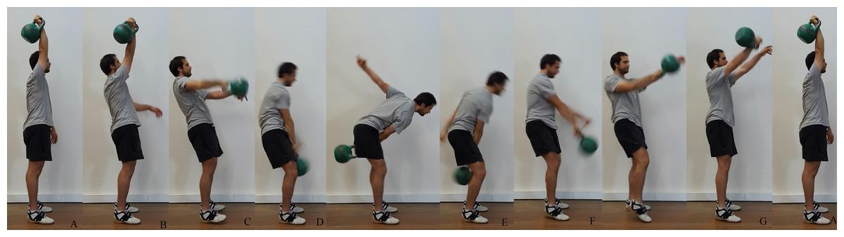 External kinetics of the kettlebell snatch in amateur lifters [PeerJ]