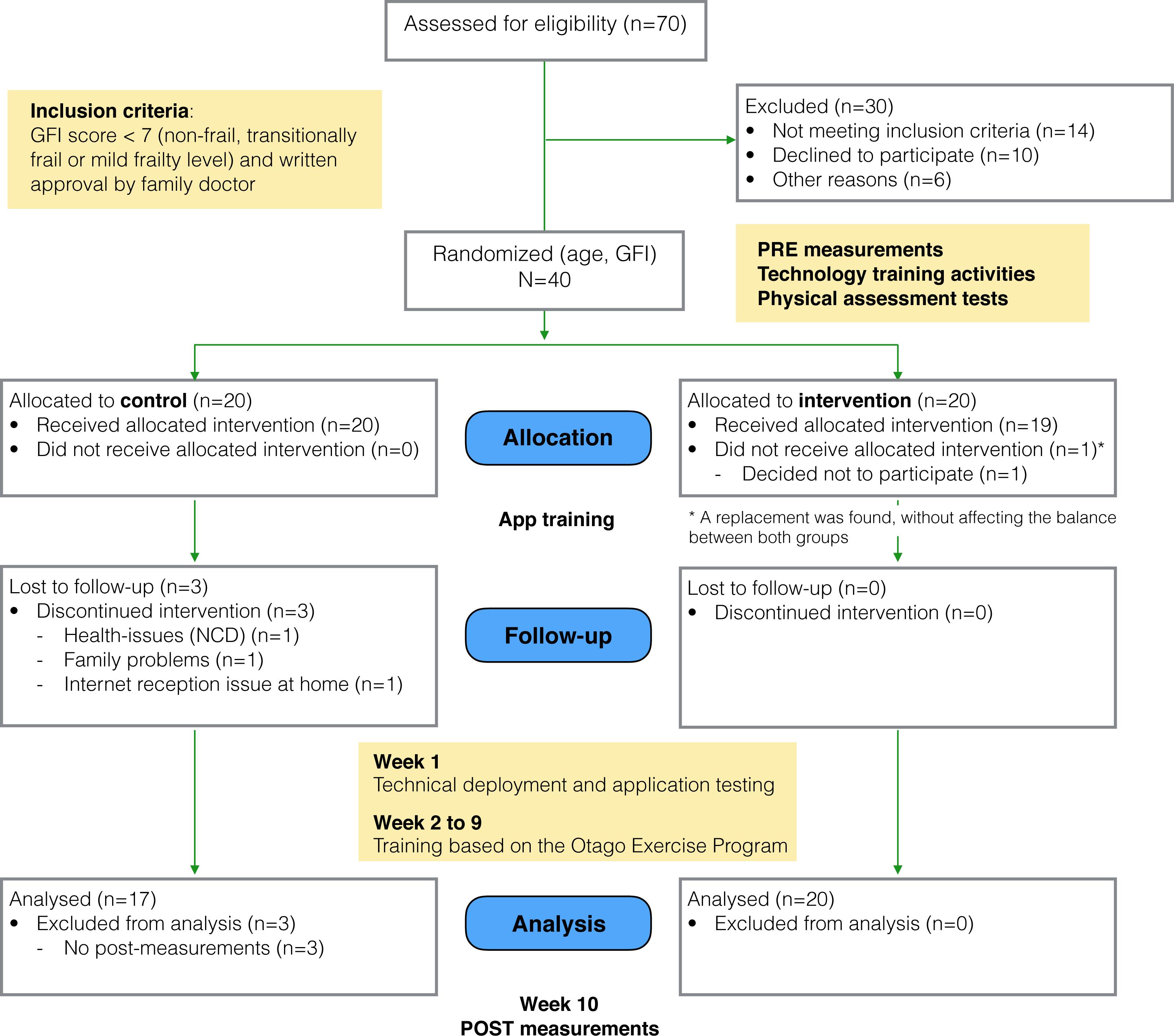 Exemple de dissertation de philo sur la conscience