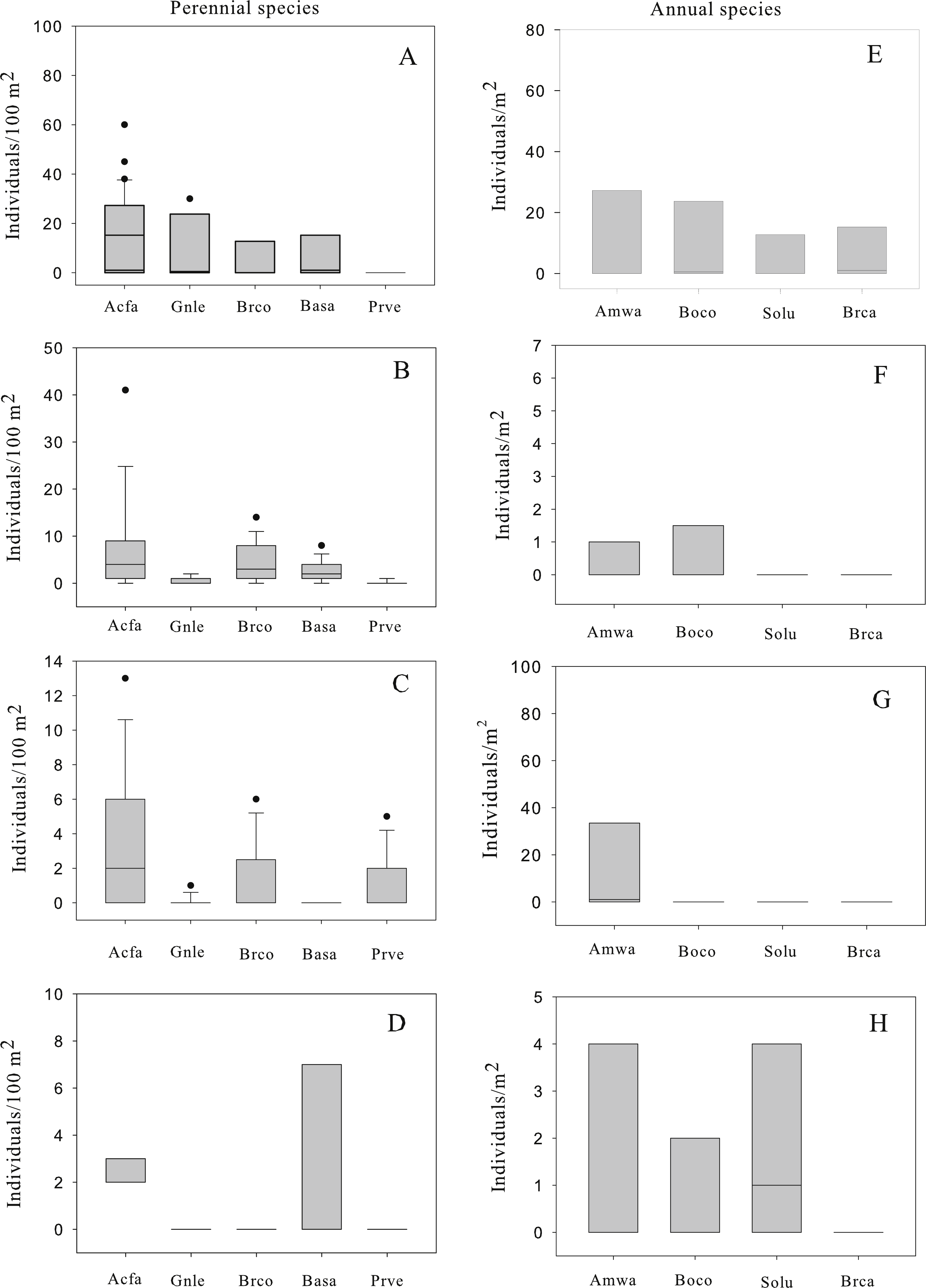 Ecosistemas terrestres yahoo dating