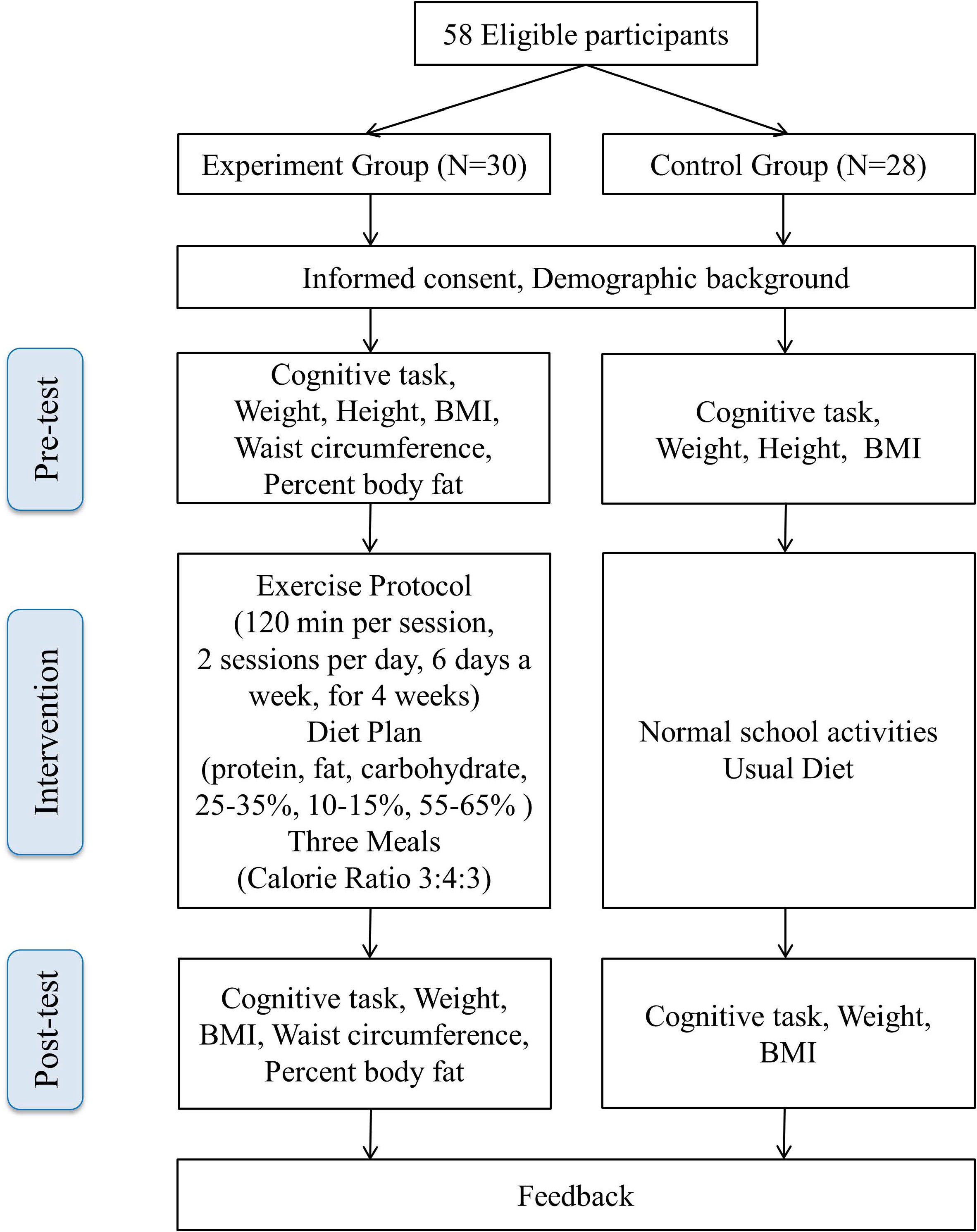 Exercise and dietary program induced weight reduction is download full size image nvjuhfo Image collections