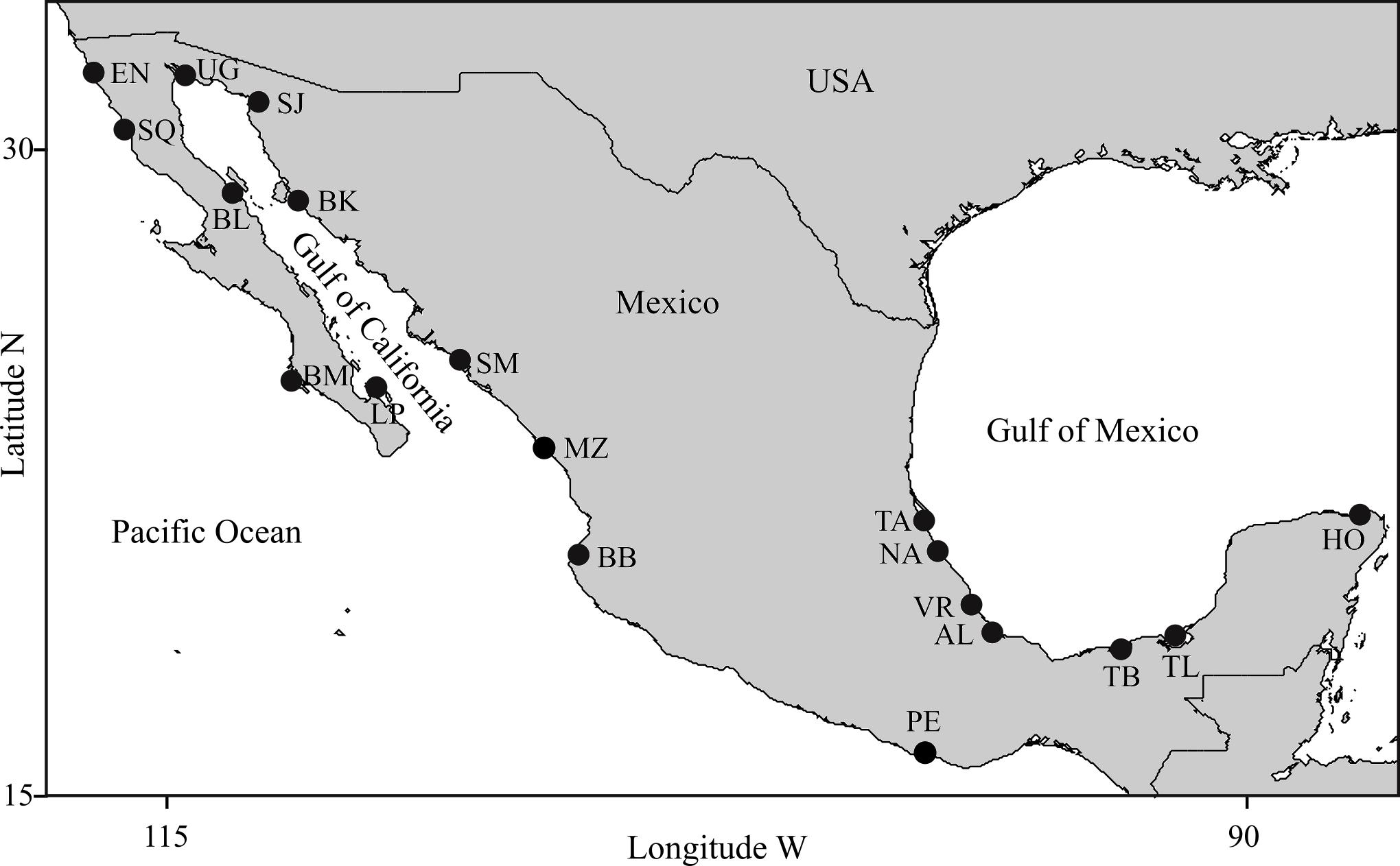 Phenotypic Variation In Dorsal Fin Morphology Of Coastal