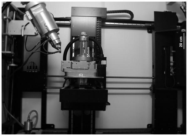 Nikon Custom Bay 320Kv X-ray micro-tomography system.