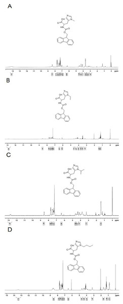 The 1H NMR spectrum of L-histidine analogs in CDCl3.