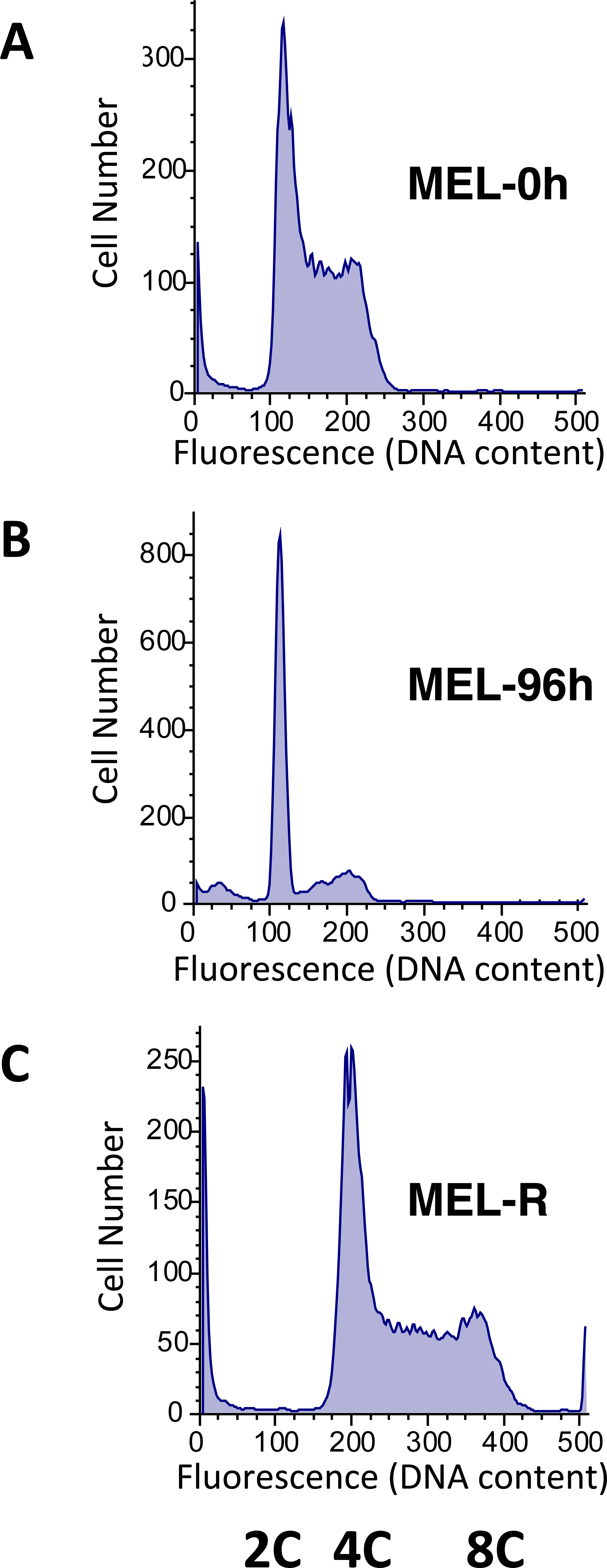 Differential gene expression analysis by rna seq reveals the download full size image ccuart Image collections