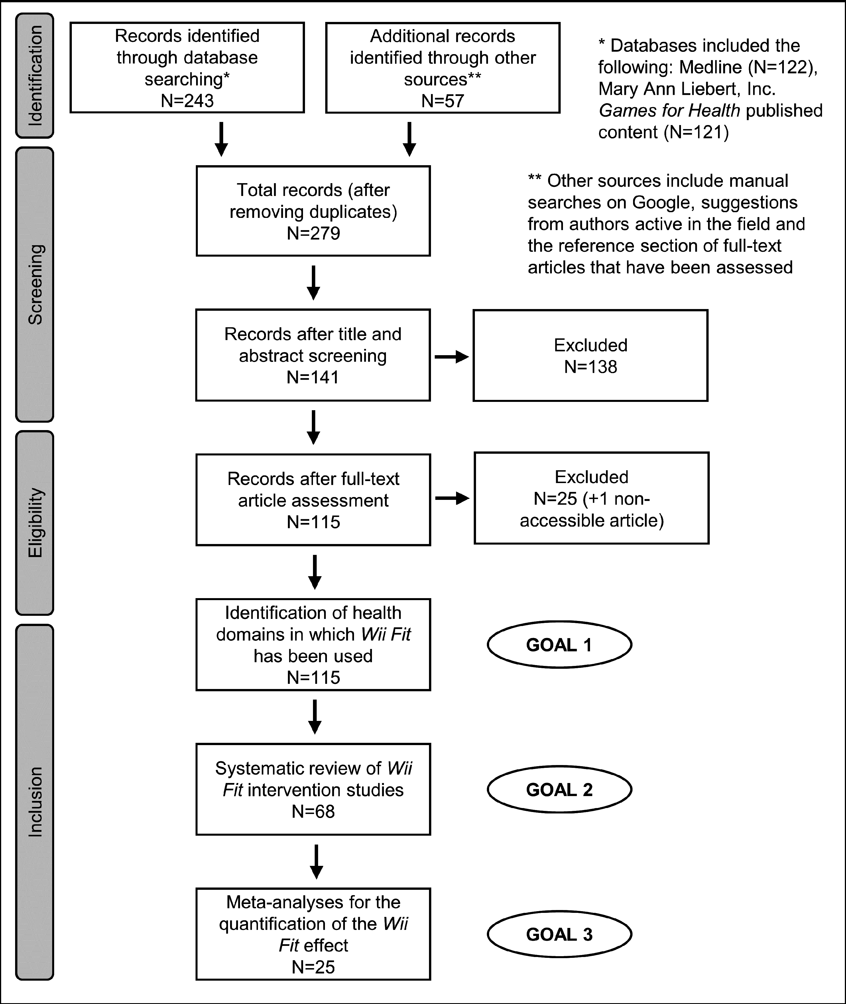 The Contribution Of Nintendo Wii Fit Series In Field Health Textual Approach For Numerical Simulation Simple Rc Circuit Example Download Full Size Image