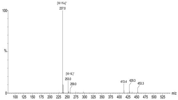 Mass spectrometry analysis of the second active compound.