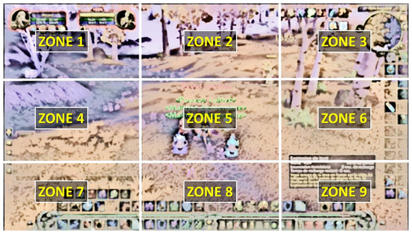 Ad-hoc split of the screens into nine zones reflecting different actions and information content during the video display.
