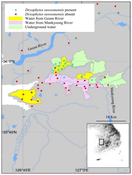 Relationship between flood water origin and species presence.