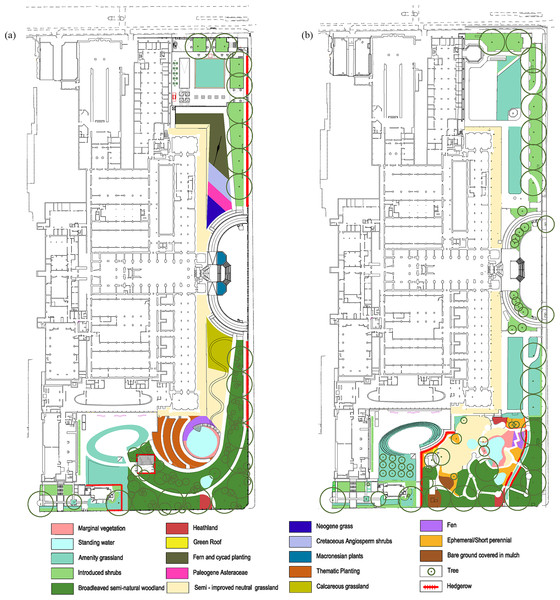 Detailed plans of the grounds of the Natural History Museum.