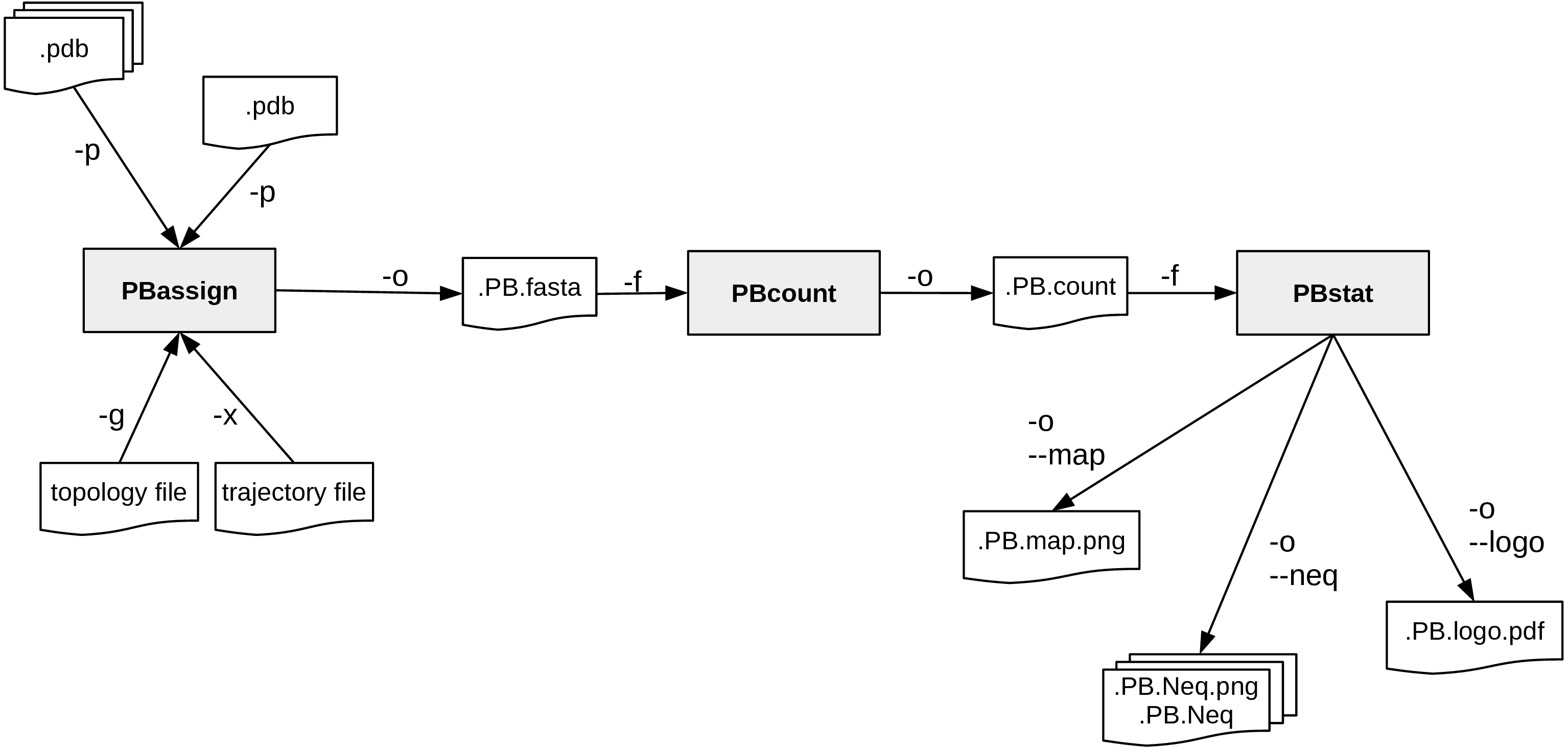 PBxplore: a tool to analyze local protein structure and