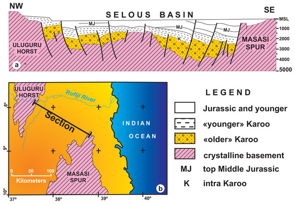 (A) Geological interpretation of a low–resolution seismic section from the Selous Basin; (B) Map showing the transect reproduced in A (redrawn form Wopfner, 1994).