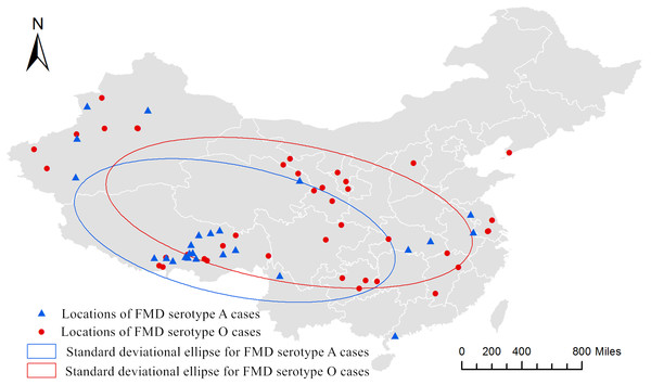 Directional distribution analysis of foot-and-mouth disease serotypes A and O in China from 2010 to 2016.