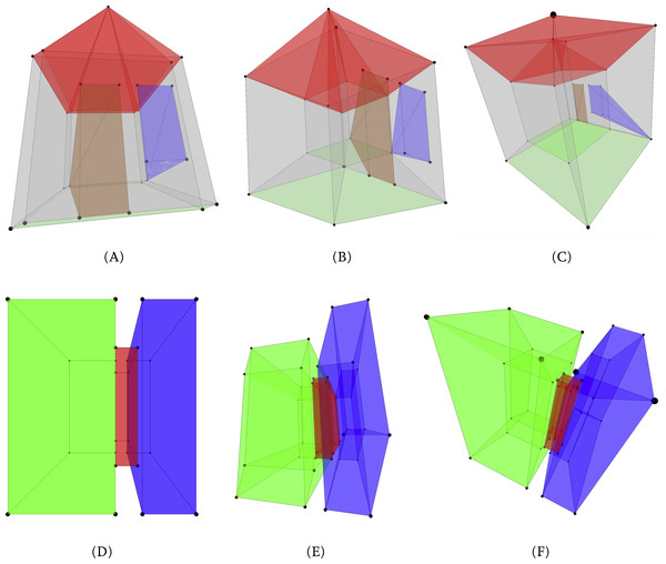 (A–C) The 4D house model and (D–F) the two buildings model projected down to 3D using an orthographic projection.