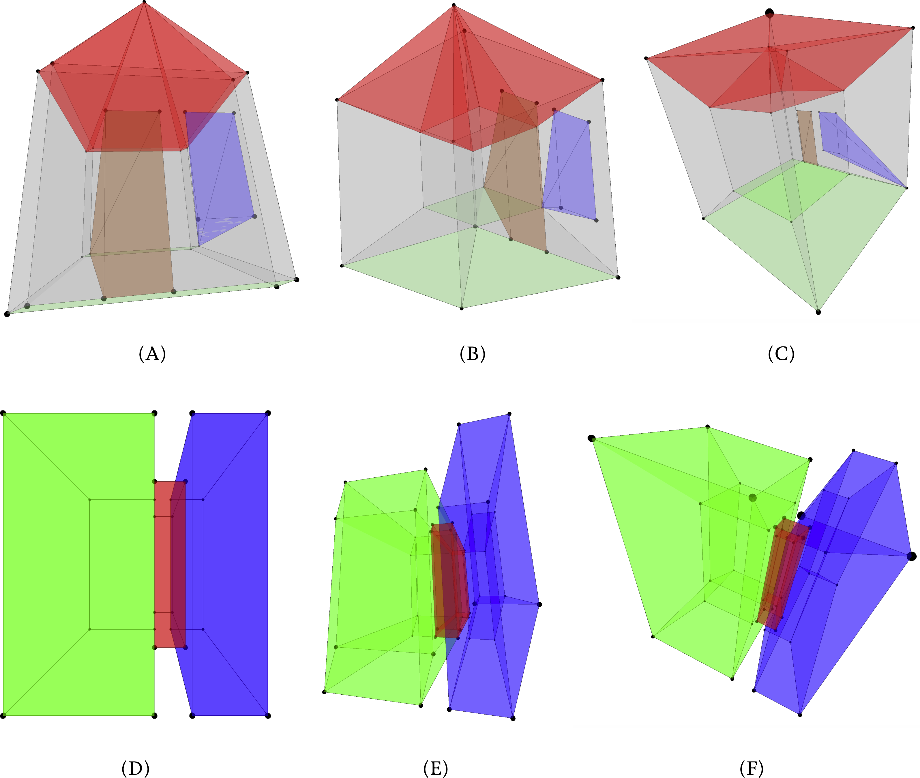 Visualising higher-dimensional space-time and space-scale objects as