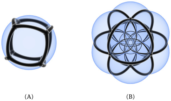 A polyhedron and a polychoron in Jenn 3D: (A) a cube and (B) a 24-cell.