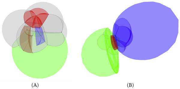 (A) The 4D house model and (B) the two buildings model projected first inwards/outwards to the closest point on the 3-sphere S3 and then stereographically to ℝ3.