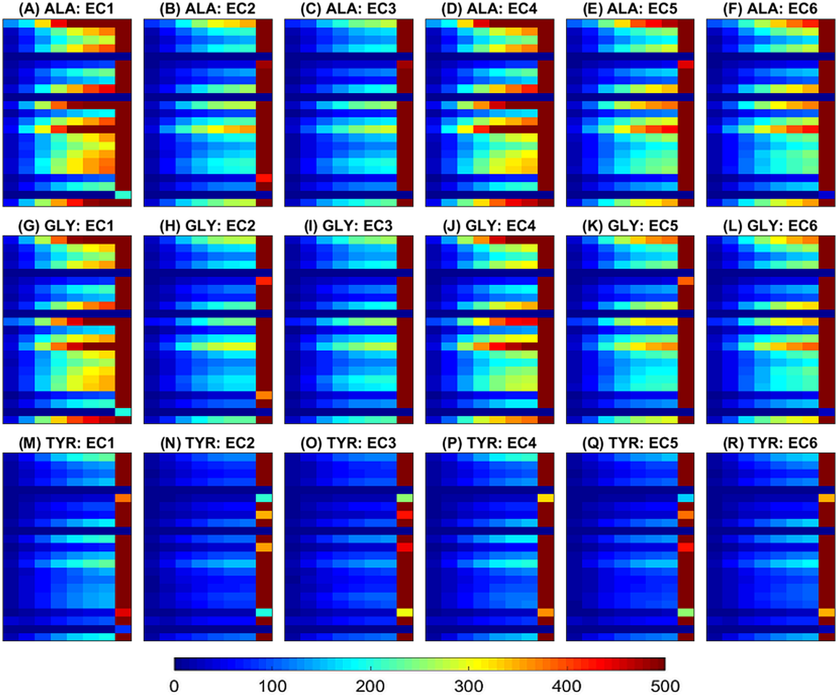 Prediction of protein function using a deep convolutional neural