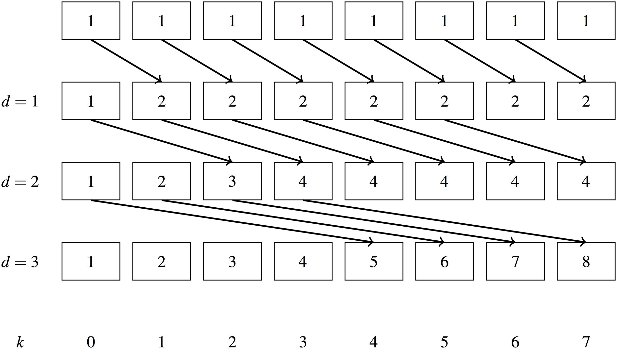 Accelerating the XGBoost algorithm using GPU computing [PeerJ]