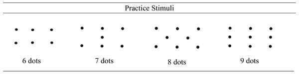 Practice stimuli used in the initial four practice trials.