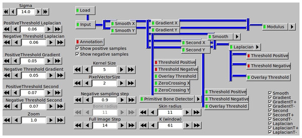Configuration of samples generation by the ITK parameters panel.