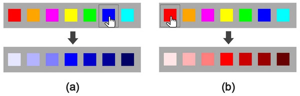 Specific explanation of the color-selection task in Experiment 1.