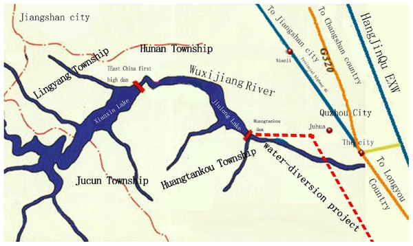 Watershed system of Wuxijiang River.