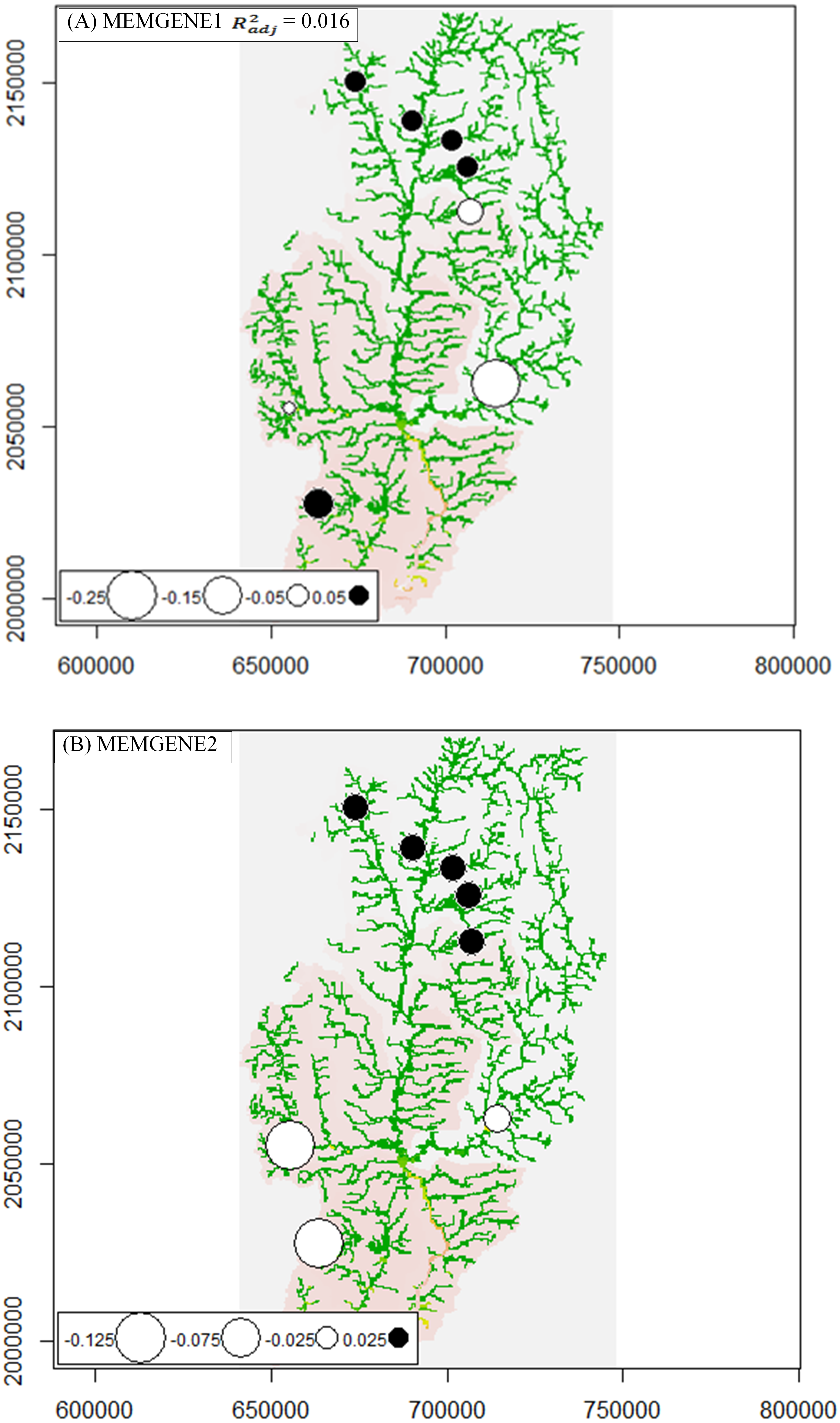 Effects of landscape features on population genetic variation of a
