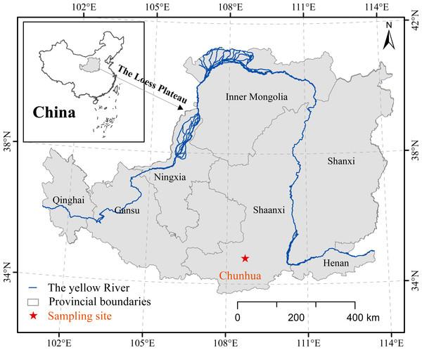 Location of the Chunhua loess-paleosol profile.
