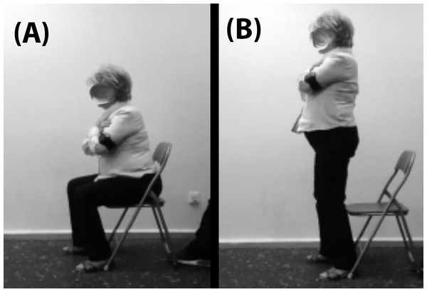Initial (A) and final (B) position during the chair squat exercise (CSQ).