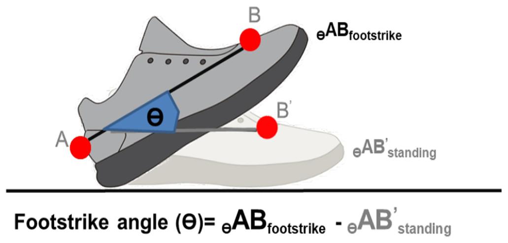 Running Shoe Shock Absorber