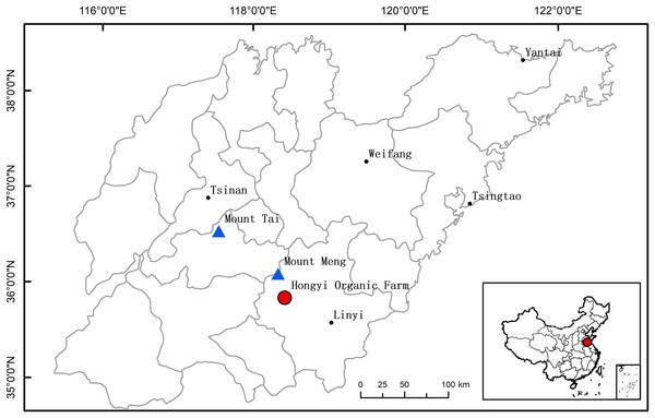 The location of Hongyi organic farm.