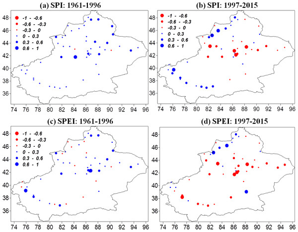The spatial distribution of the temporal trends per decade in 12- monthly SPI and the 12- monthly SPEI for the period 1961–1996 (A–B) and 1997–2015 (C–D) in Xinjiang.