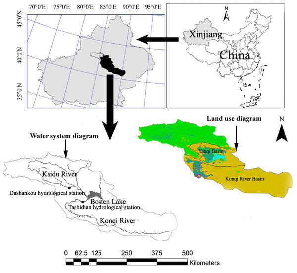 Location of the study region in Xinjiang, China.