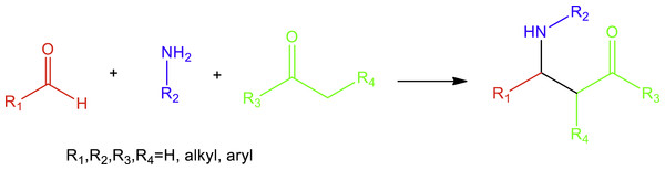 Mannich reaction between aldehydes, amines and ketones.