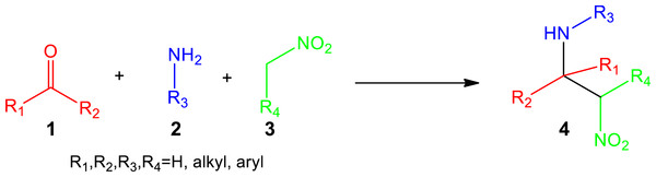 One-pot multicomponent nitro-Mannich reaction between aldehydes or ketones 1, amines 2 and nitroalkanes 3.