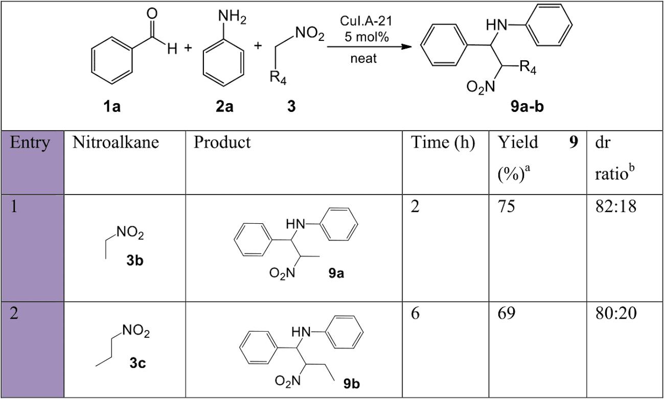 One-pot multicomponent nitro-Mannich reaction using a