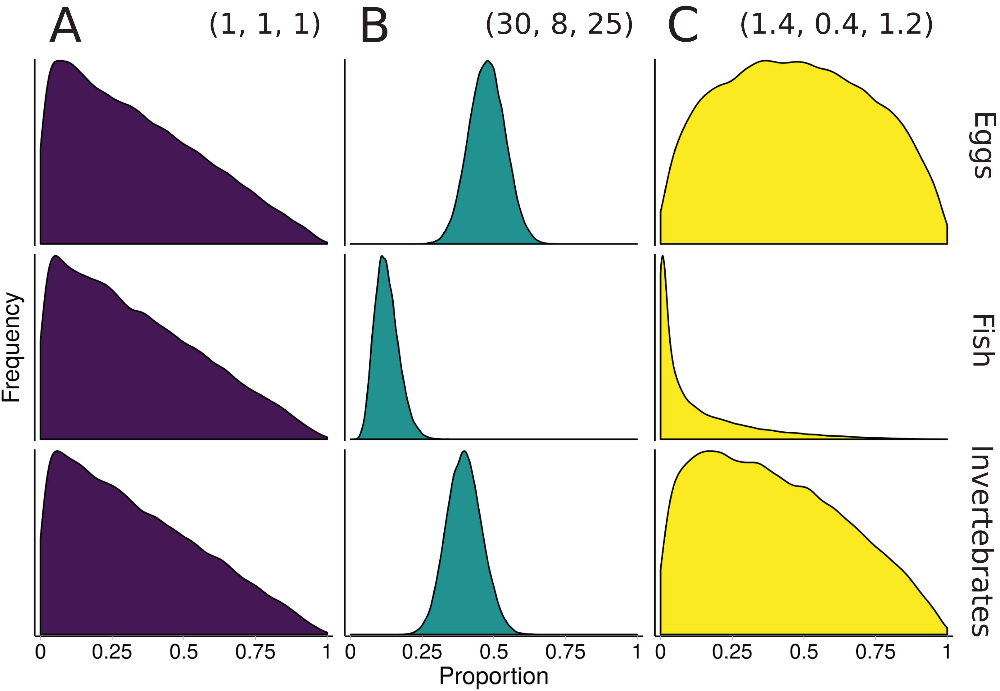 Analyzing mixing systems using a new generation of Bayesian tracer