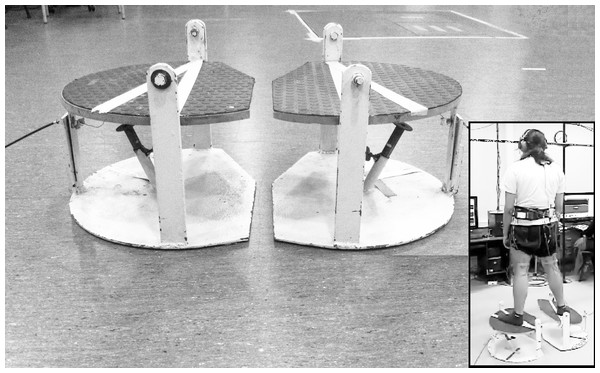 Platform used to elicit the perturbation at the ankle level while standing.