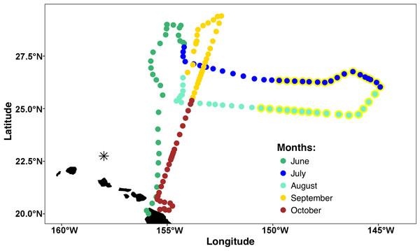 Mission track of the SV2 Wave Glider Honey Badger.