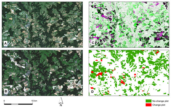 An example of used datasets. Landsat 8 images, NDVI vegetation index, and (no-)change grassland to cropland plots (LPIS database) from 2013 and 2016.