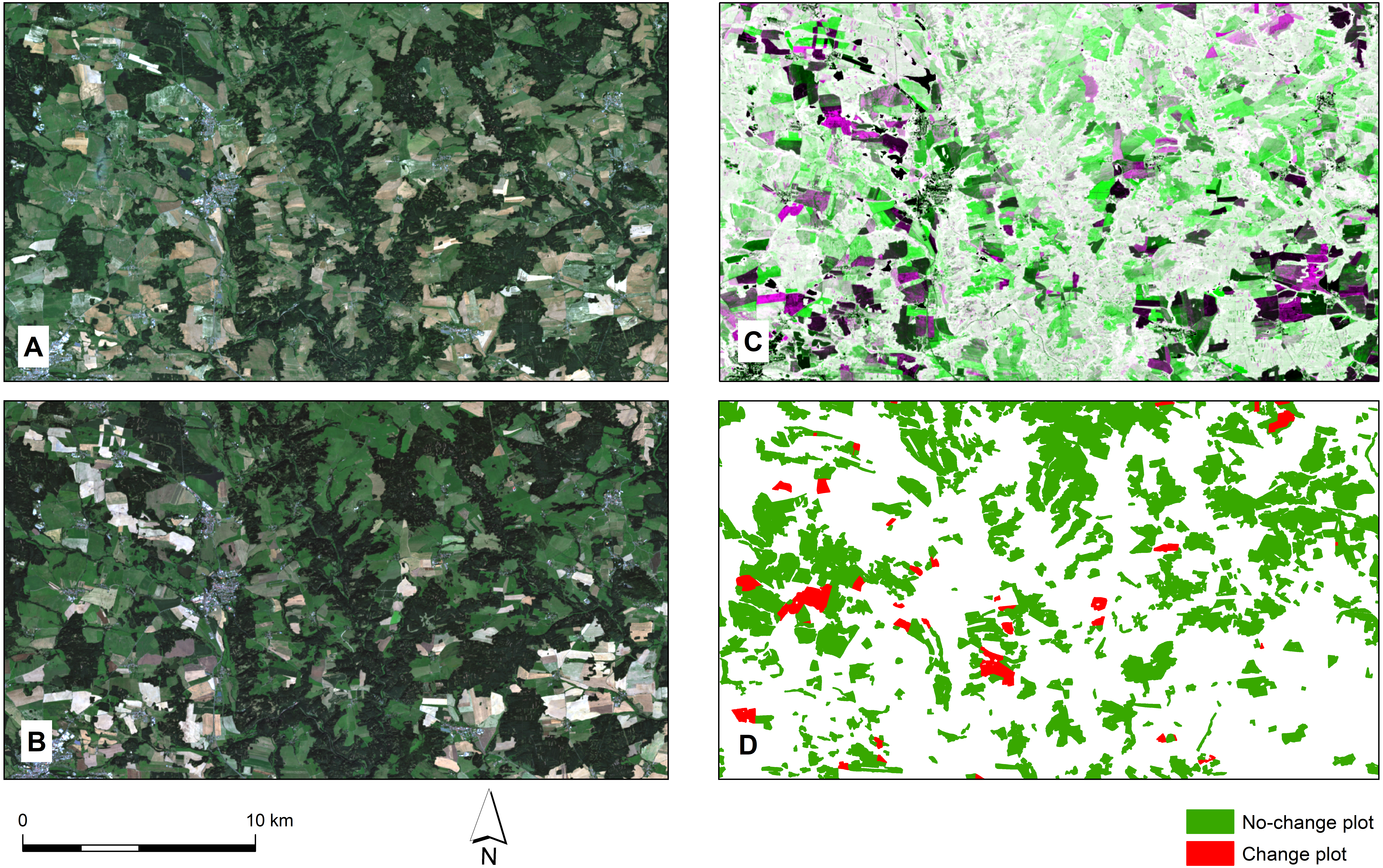 Selecting appropriate variables for detecting grassland to cropland