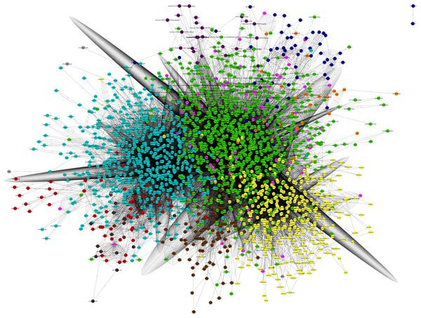 Map Chlamydomonas reinhardtii. Metabolic Network model.