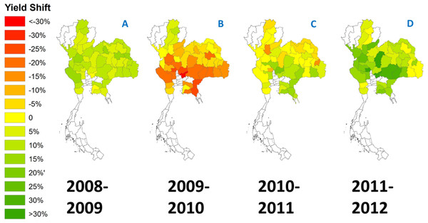 Annual percent shifts in crop yield (t/ha) for 51 cassava-growing provinces in Thailand, reflective of the mealybug invasion and ensuing biological control.