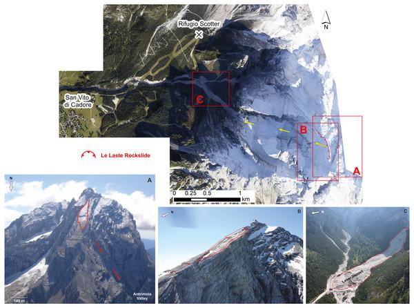 Orthophoto of the landslide area.