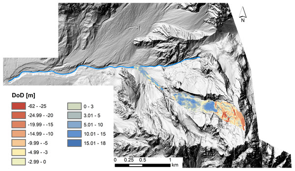 Volumetric and spatial distribution of geomorphic changes related to the Le Laste landslide.
