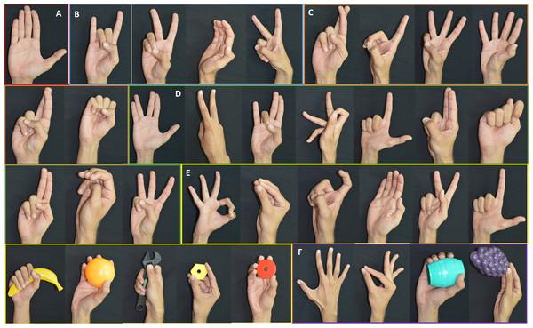 Set of representative postures present in most participants.
