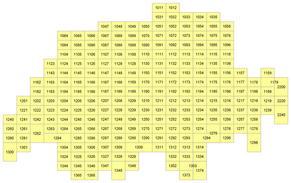 Visualization of the grid of map sheets of Switzerland (1:25,000) through another cartographic facet showing labels based on the sheet number.