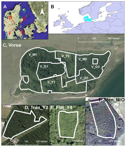 Site locations.
