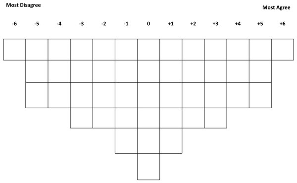 Sorting grid.